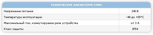 свойства кнопки дорхан